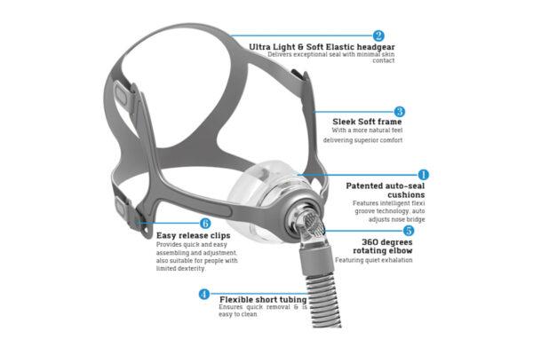 cpap-online-bmc-n5a-cpap-nasal-mask-features